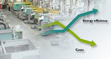Energiatietojen keruu ja kustannusten alentaminen