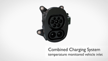 CHARX connect CCS charging inlets