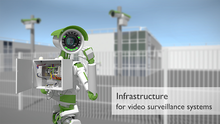 Video surveillance for the industry