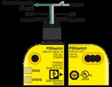 PSRswitch安全开关,传感器和执行器