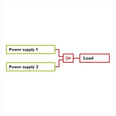 Decuplare cu module de diode