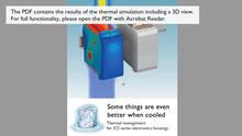 ICS thermal simulation tutorial