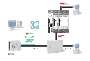 Gateway: From HART to HART-IP, Modbus/TCP, PROFINET, and OPCUA