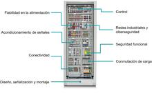 COMPLETE line cuadro eléctrico de control
