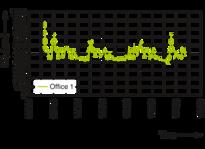 CO2 concentration measurement