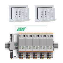 PROFINET-redundantiemodel