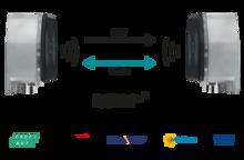 Bittipohjainen NearFi-tiedonsiirto
