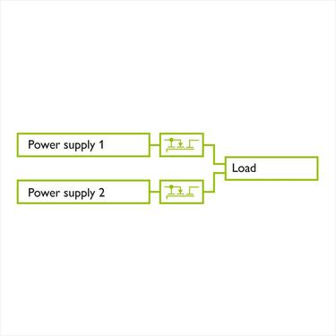 Decuplare și monitorizare cu modulul de redundanță QUINT S-ORING