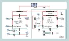 Ethernet infrastructure