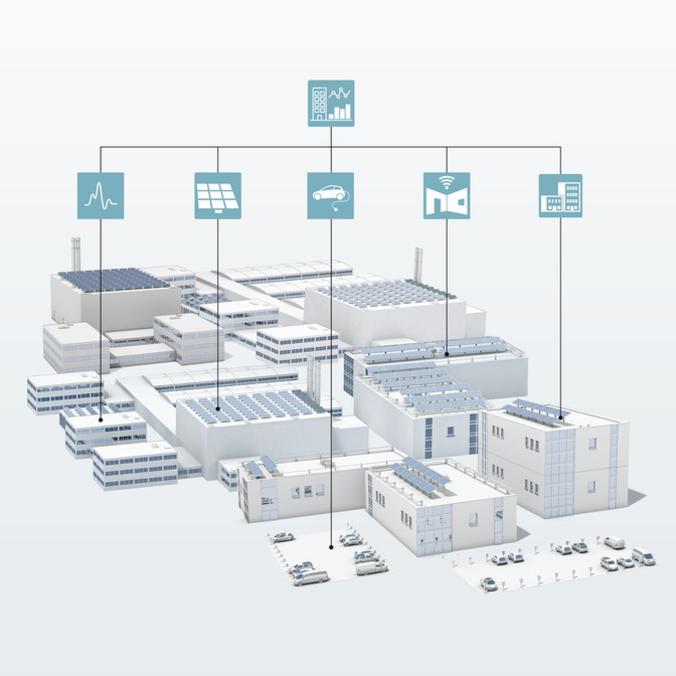 Verspreid vastgoed met het gebouwmanagementsysteem Emalytics verbonden