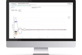 Dashboard van de Impulse Analytics Service