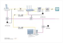 Überspannungsschutz für Telekommunikationsanlagen