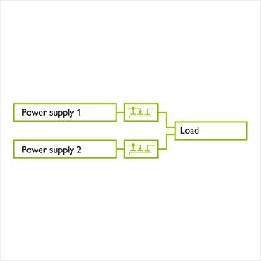 利用冗餘模組 QUINT S-ORING 去耦合和監控