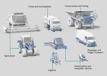 Différents véhicules électriques: VL, fourgonnettes, cars et véhicules de nettoyage